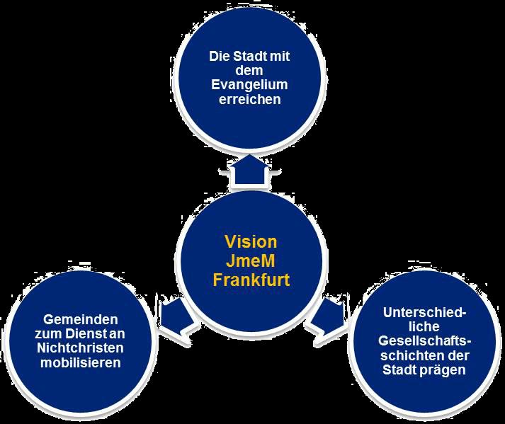 Jmem Vision